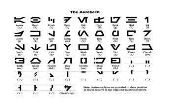 Aurebesh Font Free Download [Direct Link]